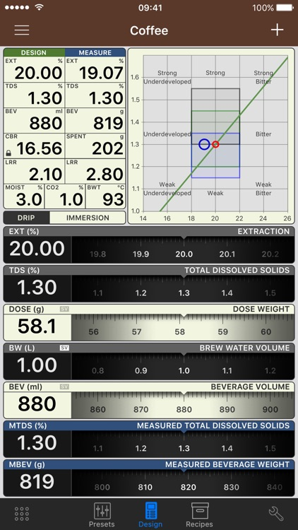 VST CoffeeTools PRO for iPhone