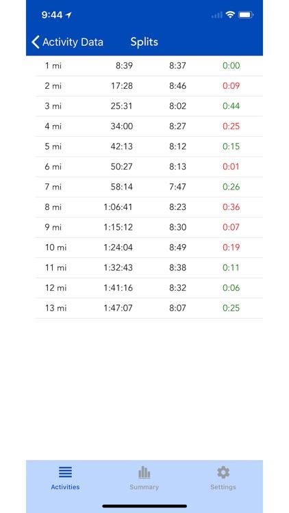 Running Diary screenshot-3