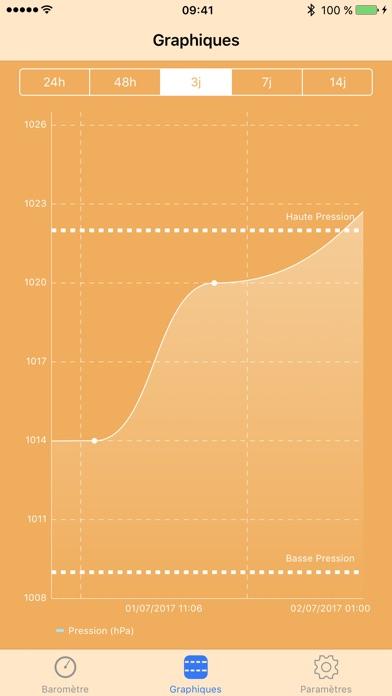 Screenshot #2 pour Baromètre Digital S10 - Pour iPhone 6