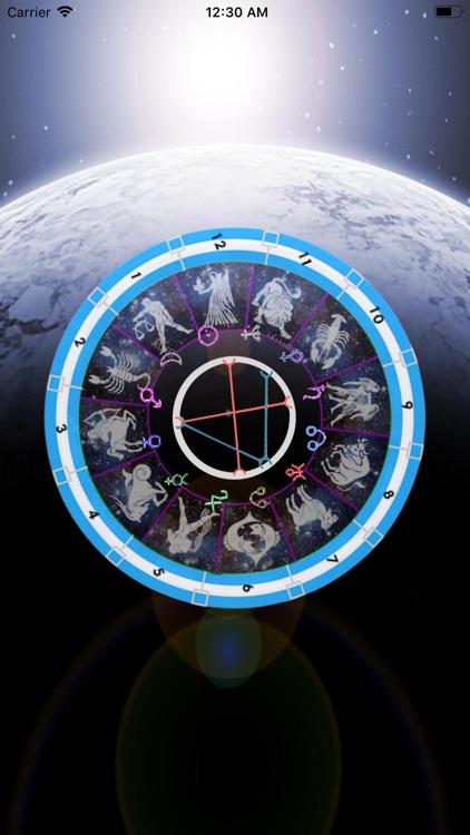 الخارطة الفلكية الشخصية