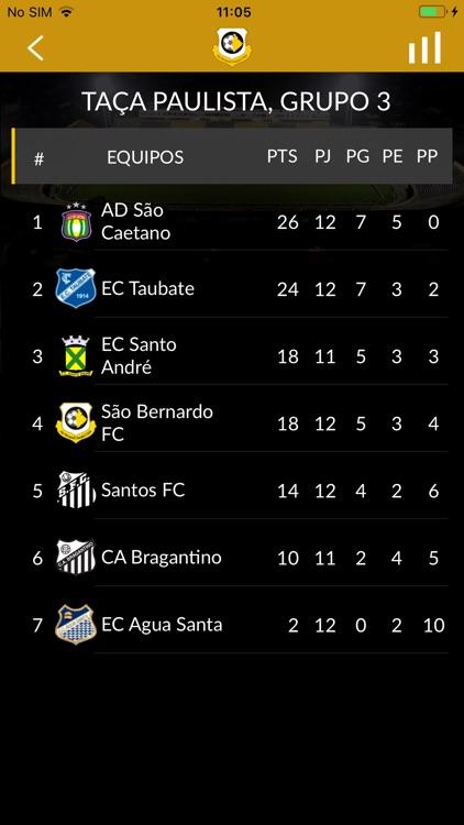 São Bernardo FC screenshot-4