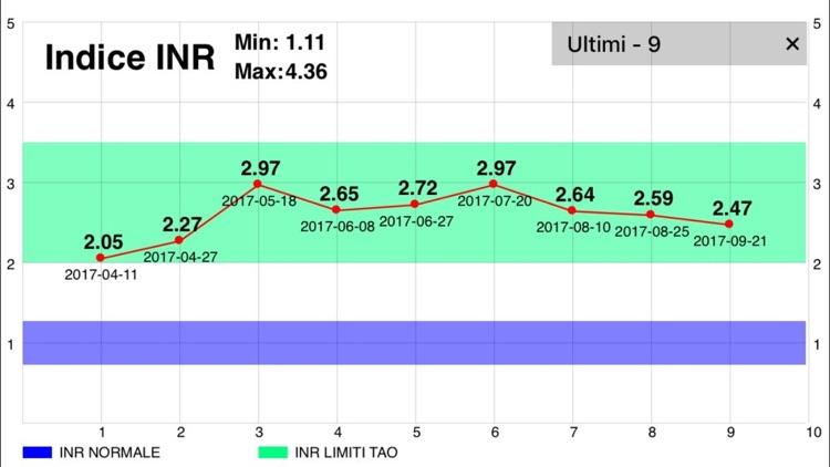 INR & OAT Manager screenshot-4