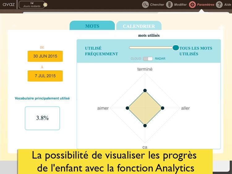 Avaz en Français Lite screenshot-4