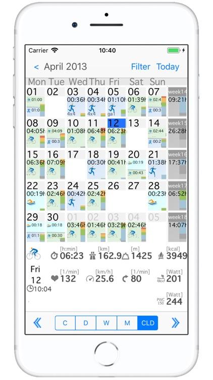SportZones6 - PolarFlow Garmin