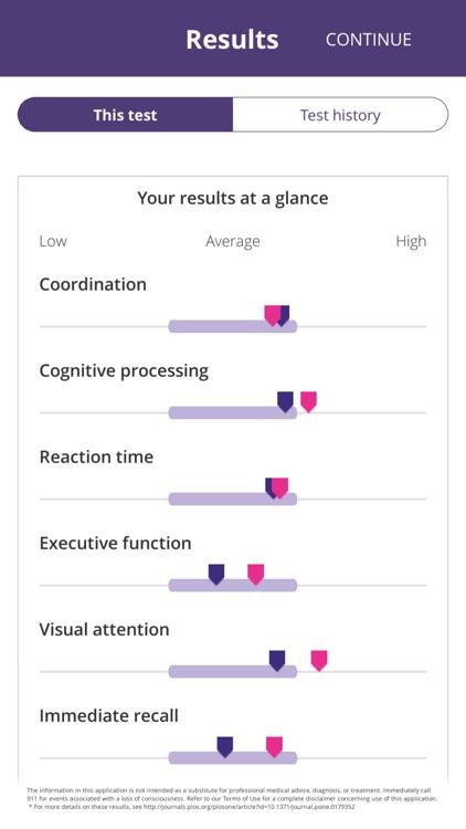 BrainCheck, Inc. screenshot-3