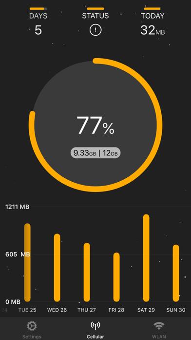 DataRocket Data Usage Monitorのおすすめ画像3