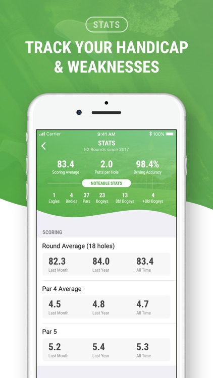 Golf GPS by SwingU screenshot-3