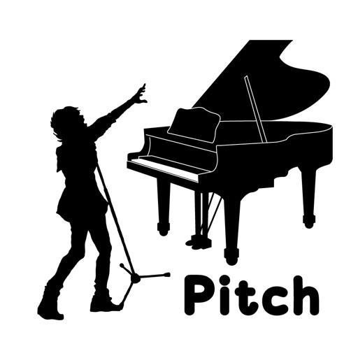 絶対音感ピアノ早押しゲーム