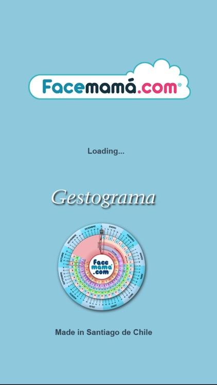 Pregnancy Gestogram