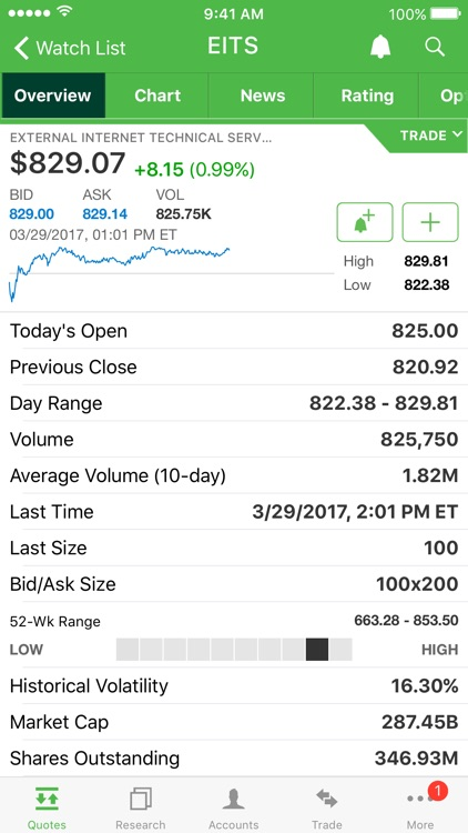 TD Ameritrade Mobile screenshot-3
