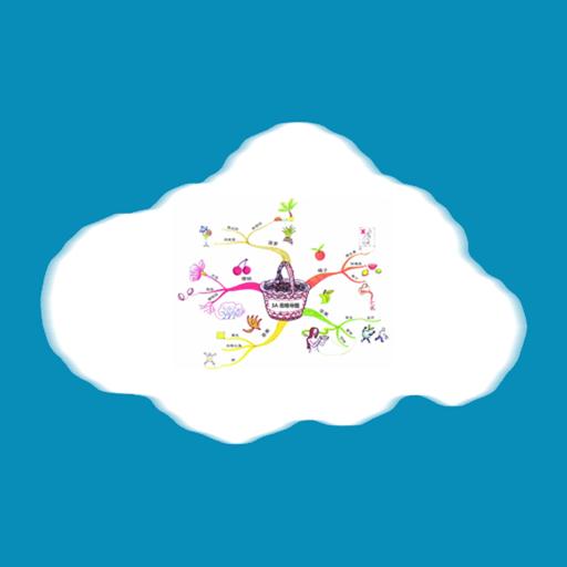 3A Cloud 思维导图