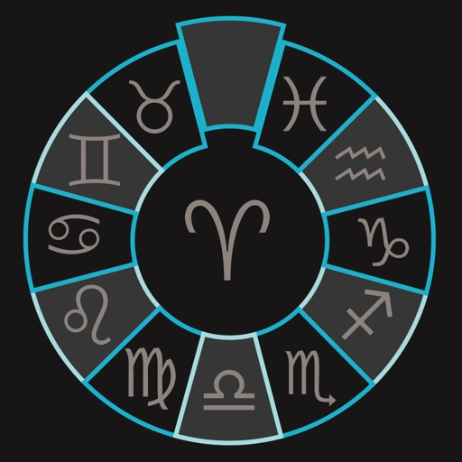 Top Horoscope