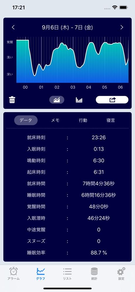 【日本實用App推薦】MoneyForward、Suica Reader、Sleep Meister、HOT PEPPER、各種店家App(2019更新)