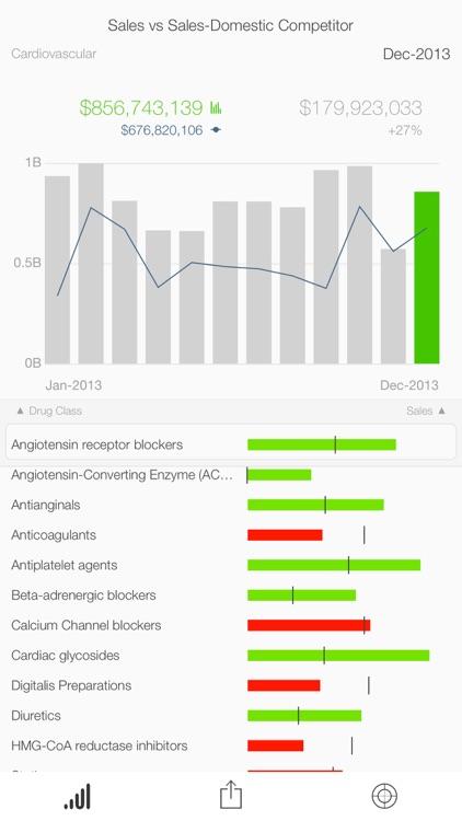 SAP Roambi Analytics for BB screenshot-4