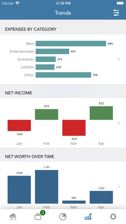 PocketLion PocketSmith Budget screenshot-7