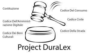 ProjectDuraLex