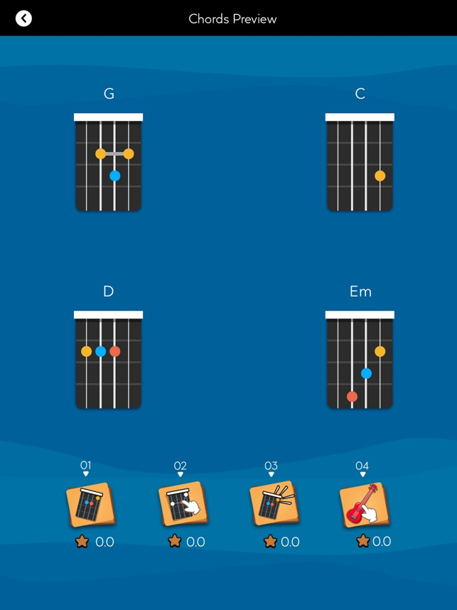 Tunefor Ukulele Tuner Chords On The App Store