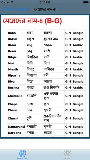 bengali muslim baby boy names meaning