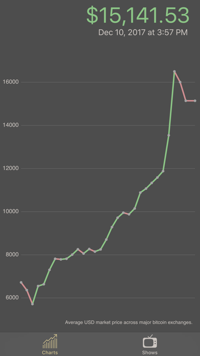 点击获取Bitcoin Monitor