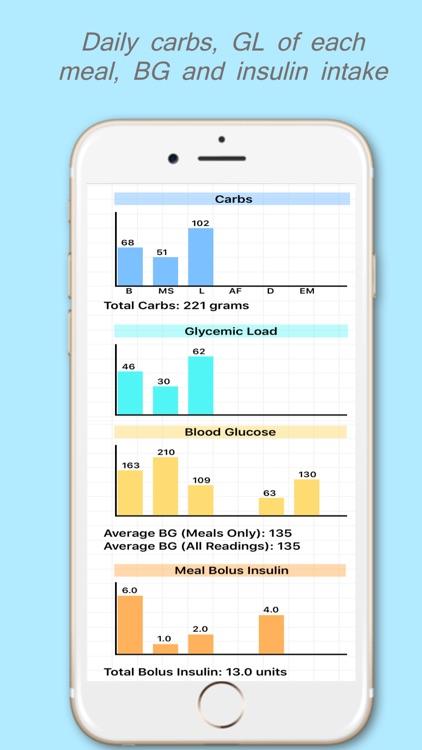 DiaBeatMove-Meal, CGM, Insulin screenshot-7