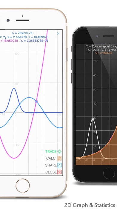 download Graphing Calculator Plus apps 0
