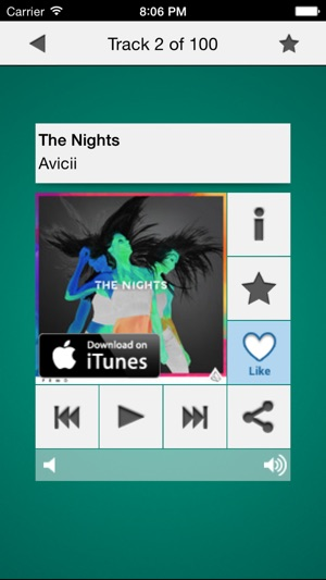 Ww iTunes Chart