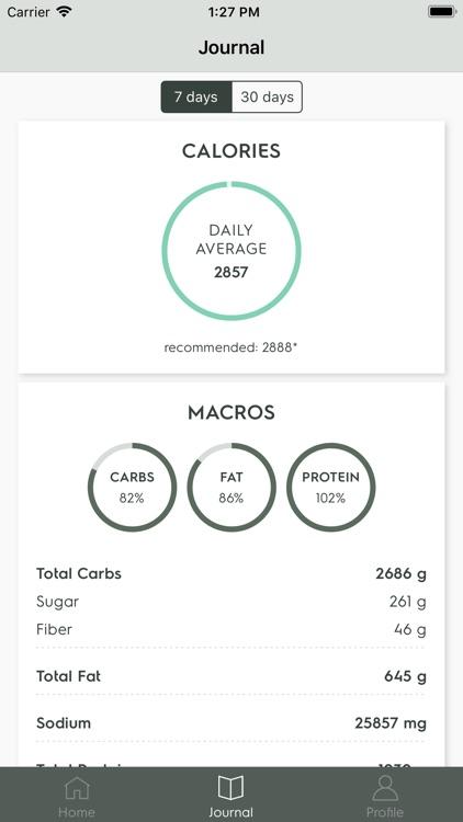 Electrolux Kitchen Scale screenshot-3