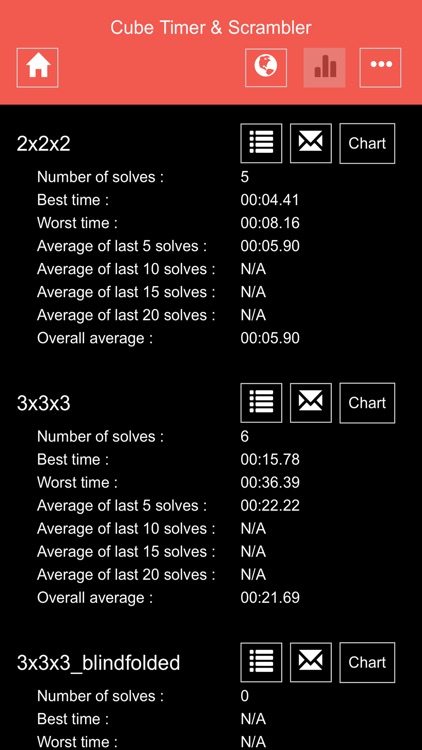 Cube Timer & Scrambler screenshot-3