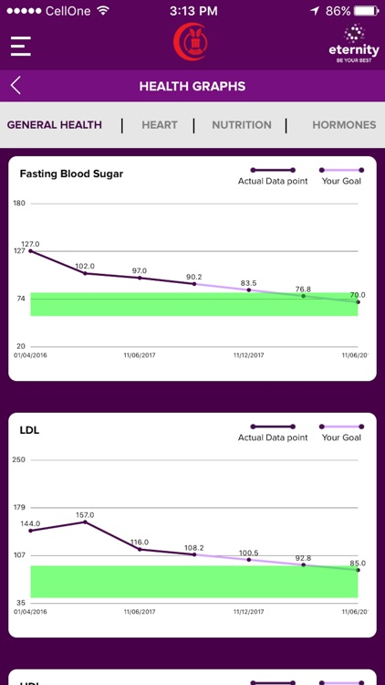 Eternity Health App screenshot-3