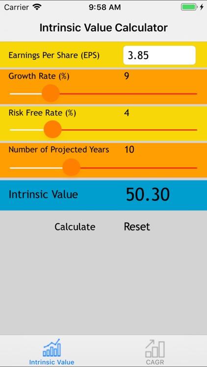 Intrinsic Value  CAGR Calc