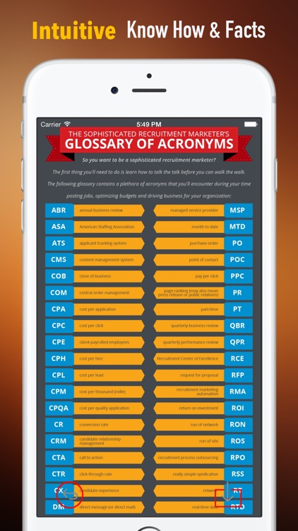 Marketing Glossary and Cheatsheet:Study Guide and Courses