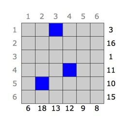 Kakurasu (Sudoku like Japanese Puzzle Game)
