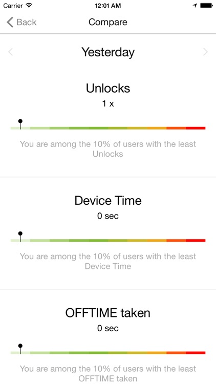 ( OFFTIME ) light – Track how much you use your phone & Digital Detox and unplug to focus