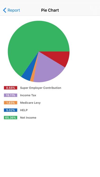 Income Tax Calculator (Aussie & NZ) screenshot-3