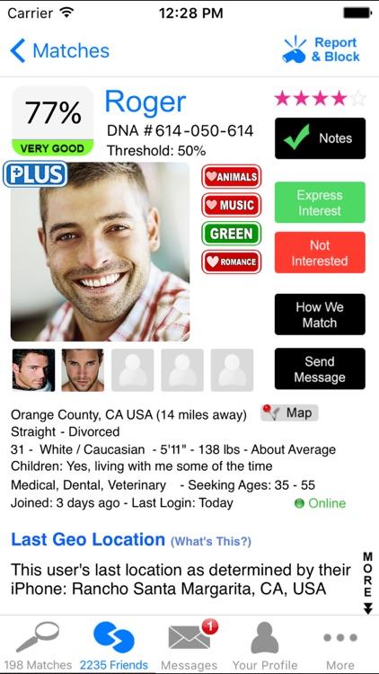 dating tottumukset American Male