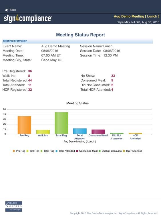 Sign4Compliance screenshot-4