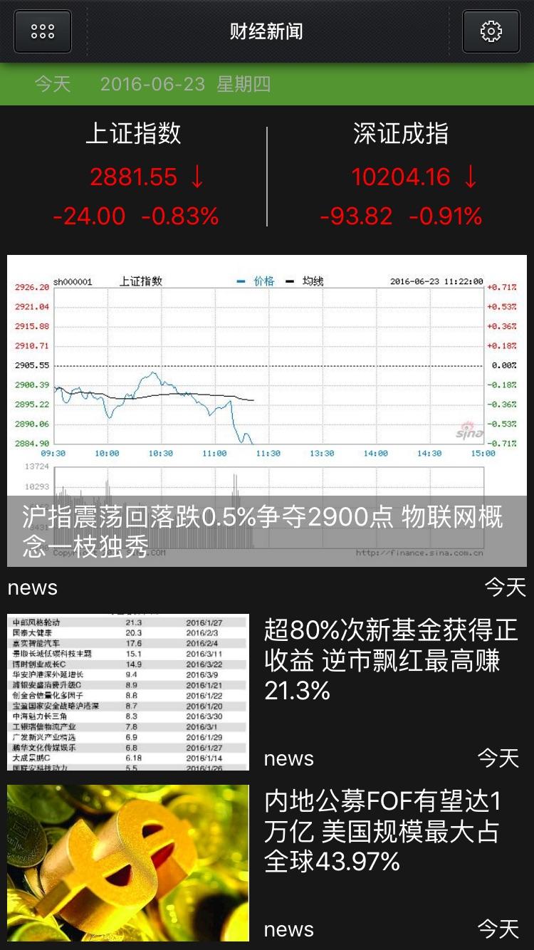 财经新闻-股市行情财经基金证券头条报导 Screenshot