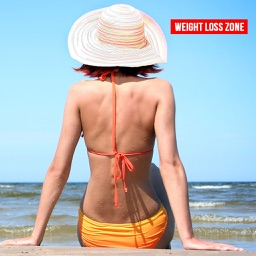 Zone Diet - Enter The Weight Loss Zone