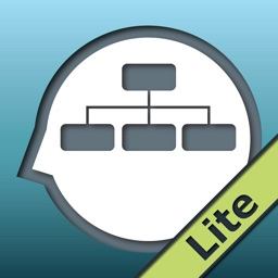 Category Therapy Lite - Aphasia Speech Rehab