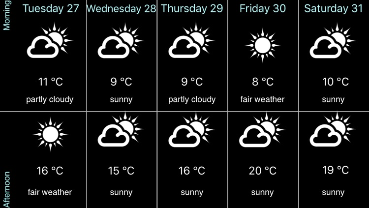 Weather for Spain Pro screenshot-4