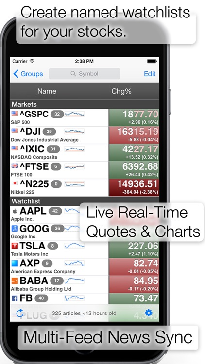 Stocks: Realtime Quotes Charts by StockSpy Apps Inc.