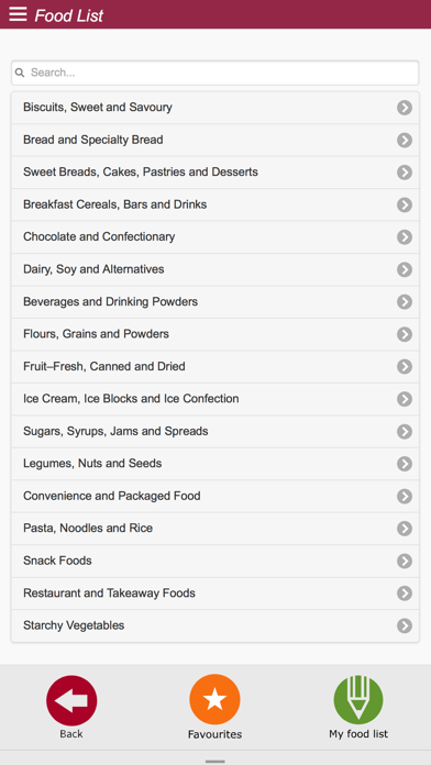 Australian CarbCounter Traffic Light Guide to Food screenshot two