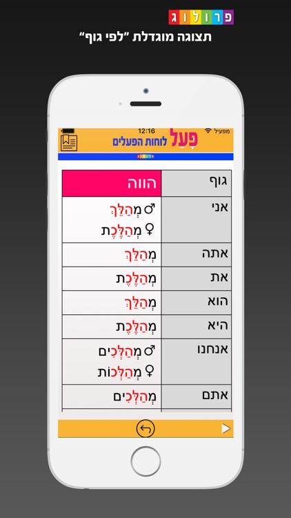 Hebrew Verbs & Conjugations | PROLOG (822)