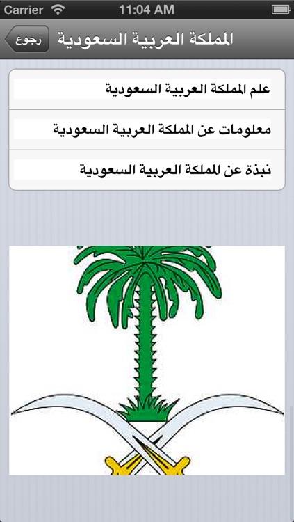 الاطلس العربي