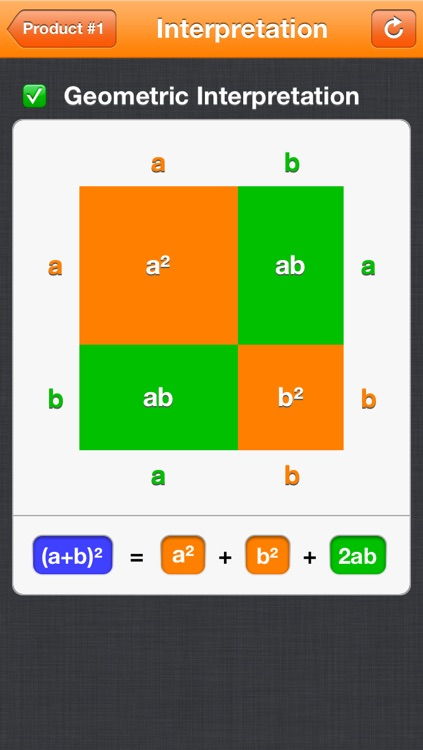 Special Binomial Products