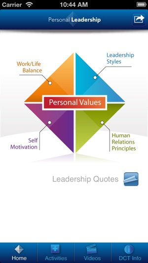 Dale Carnegie Training: Personal Leadership on the App Store