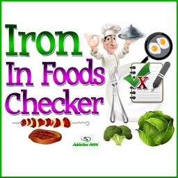 Iron In Foods
