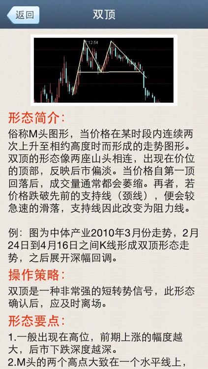 K线图解 screenshot-3