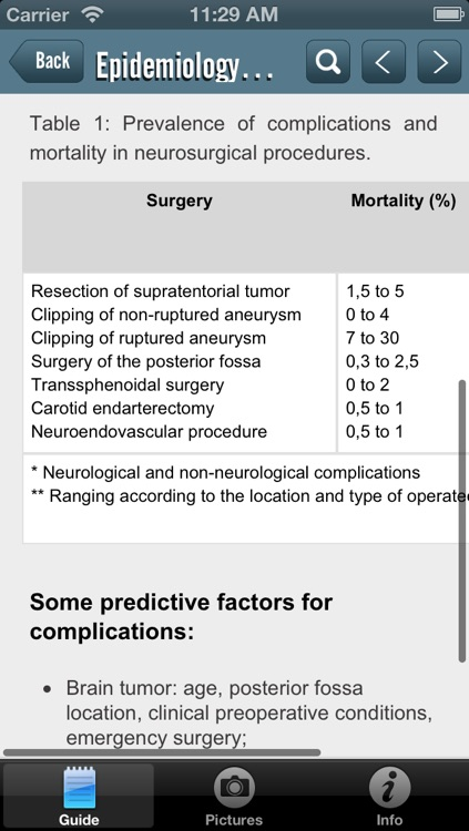 Neurointensive Care Guide screenshot-3