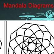 Mandala Draw Diagrams